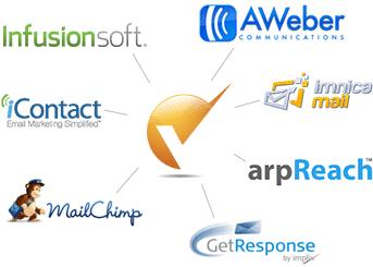 Viral Quiz Builder est compatible avec les principaux services d'auto-répondeur !